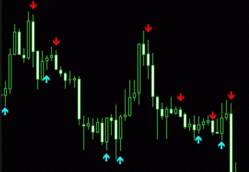Tiêu diệt tín hiệu nhị phân 2