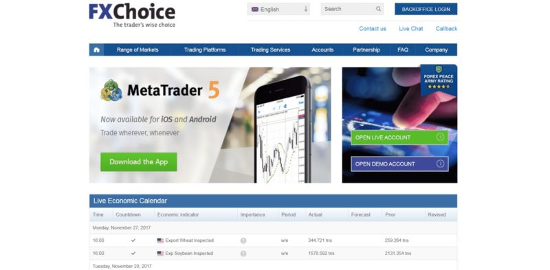 fx choice forex broker