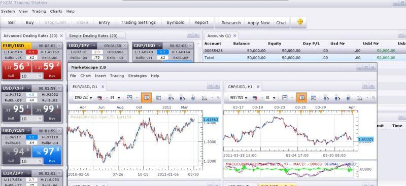 fxcm active trader platform