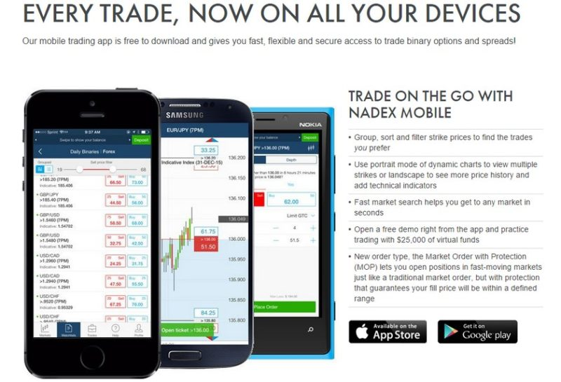 nadex mobile app
