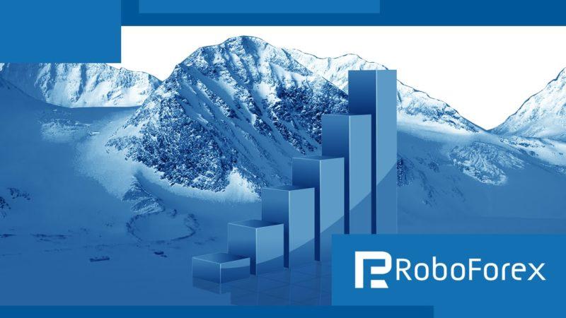 roboforex procent