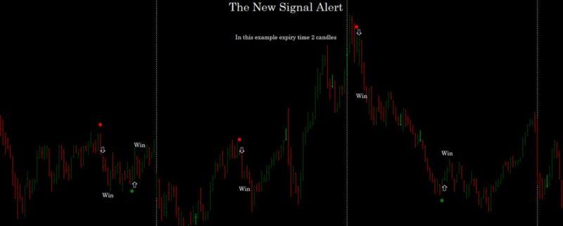 original signal indicator The New Signal Alert