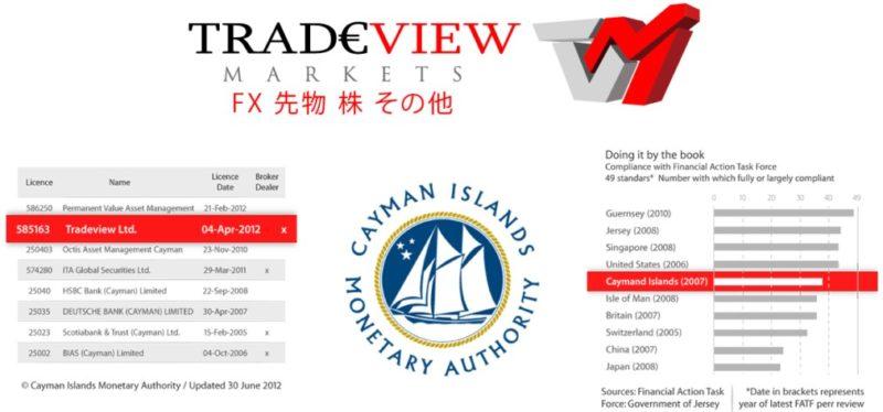 tradeview broker